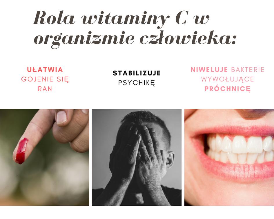 Rola witaminy C w organizmie człowieka